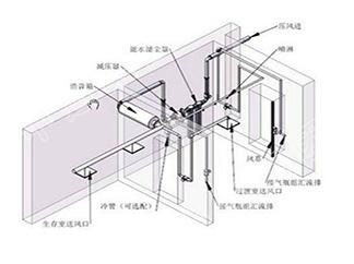 气幕控制装置