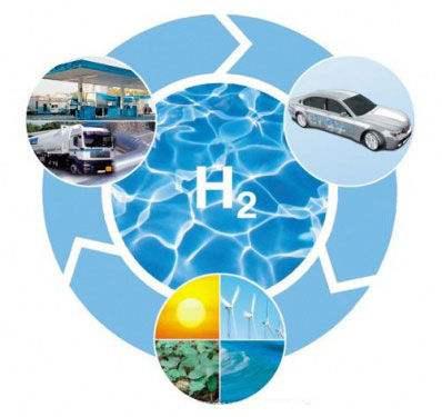 山东将发布省级氢能规划