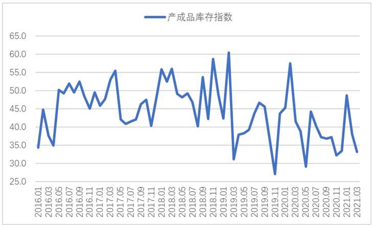 需求恢复但生产放缓 3月下旬全国流通市场钢材价格续涨